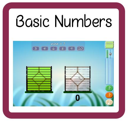 Basic Number Recognition