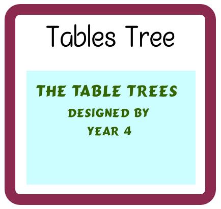 Table Tree